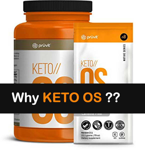 KETO OS Reviews, Side Effects, Benefits
