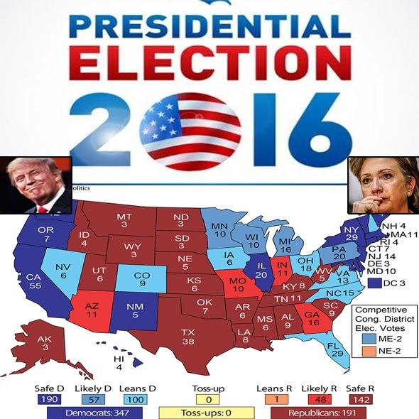 Presidential Election Update: Donald Trump Leading Hillary Clinton on Electoral Vote! Stay With Us for Latest Update