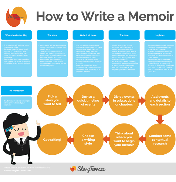 writing memoirs tips A list of links to writing tips and advice for aspiring memoir writers.