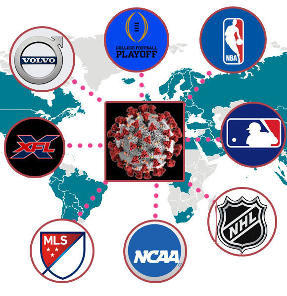 Here's The Top Nine Sport Events Affected By Coronavirus In US